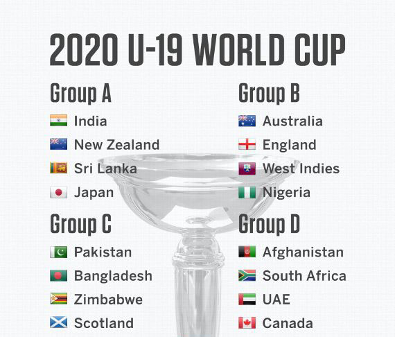 Game Schedule World Cup 2020.Under 19 Cricket World Cup 2020 Schedule Points Table And